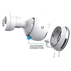 UVC G3 LED