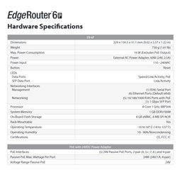 EdgeRouter 6P